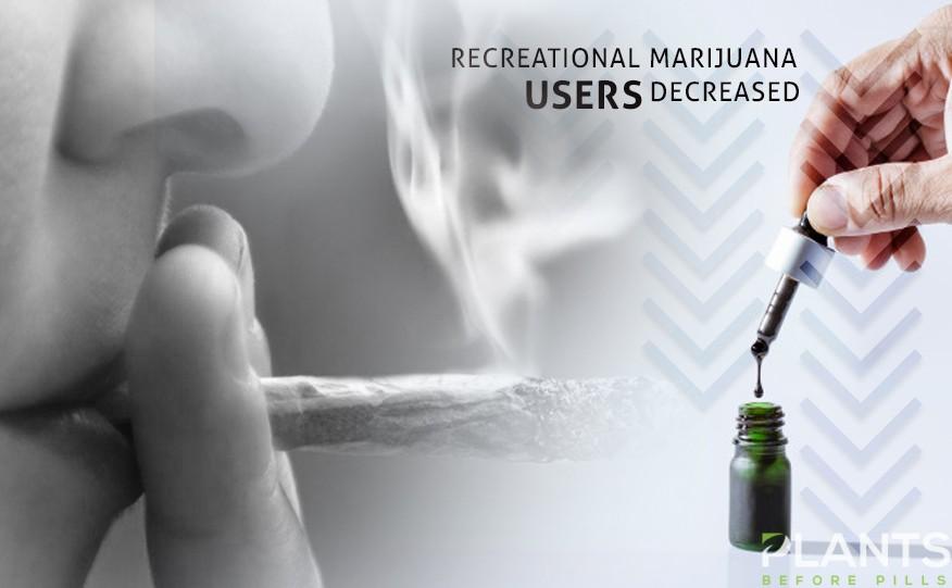Recreational Marijuana Users Dropped