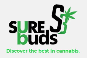 Surebuds – Buy Weed Online Canada, Mail Order Marijuana Dispensary